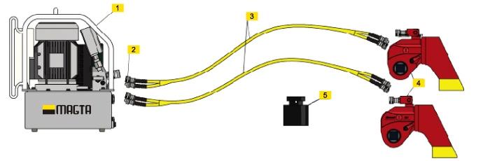 扭力扳手|液压扳手|高空作业平台 玛吉塔工业用品中国图片