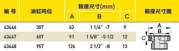 HDAC系列选配热处理中空螺纹鞍座选型表